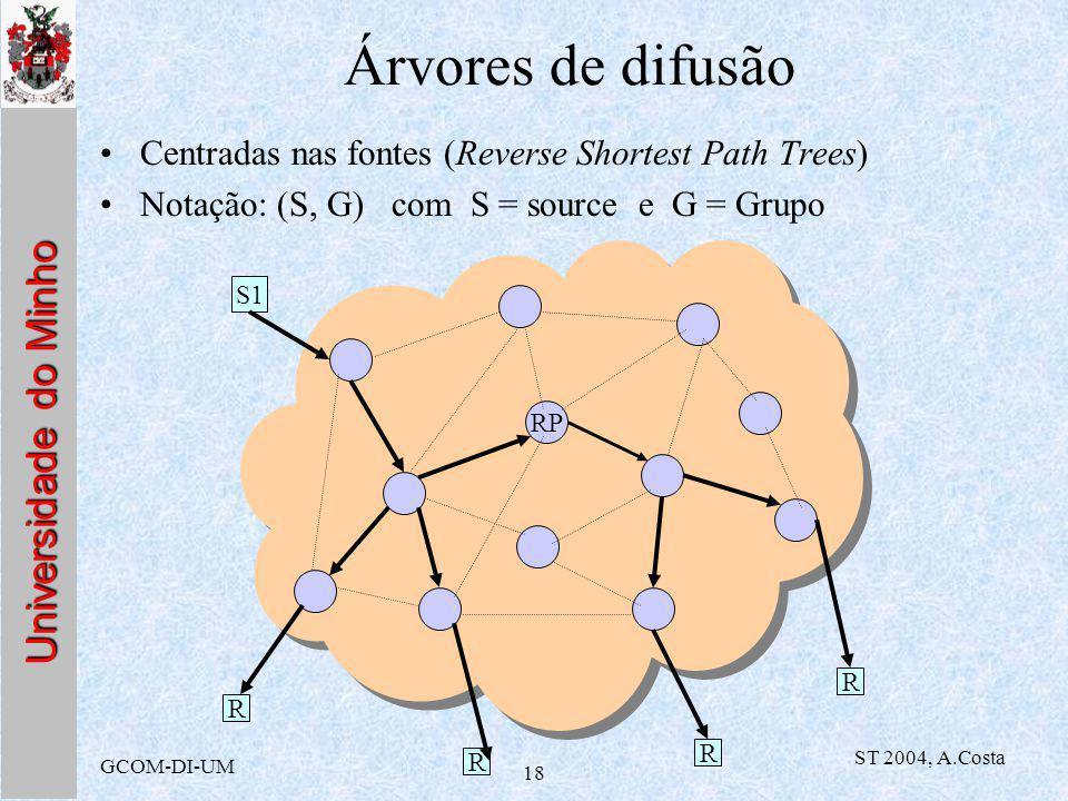 Universidade do Minho GCOM-DI-UM ST 2004, A.Costa 18 Árvores de difusão Centradas nas fontes (Reverse Shortest Path Trees) Notação: (S, G) com S = source e G = Grupo RP R S1 R R R