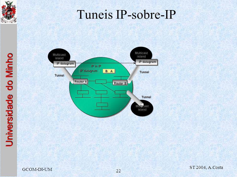 Universidade do Minho GCOM-DI-UM ST 2004, A.Costa 22 Tuneis IP-sobre-IP Tunnel Multicast island Router A Tunnel Tunnel AB IP datagram IP in IP Router