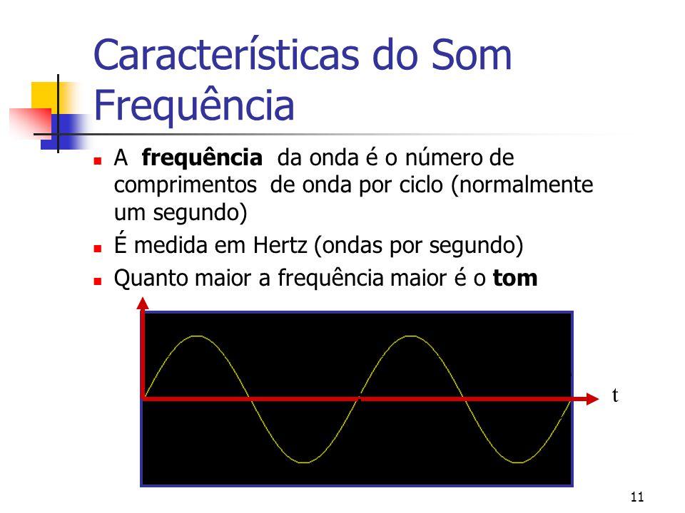 11 Características do Som Frequência A frequência da onda é o número de comprimentos de onda por ciclo (normalmente um segundo) É medida em Hertz (ond