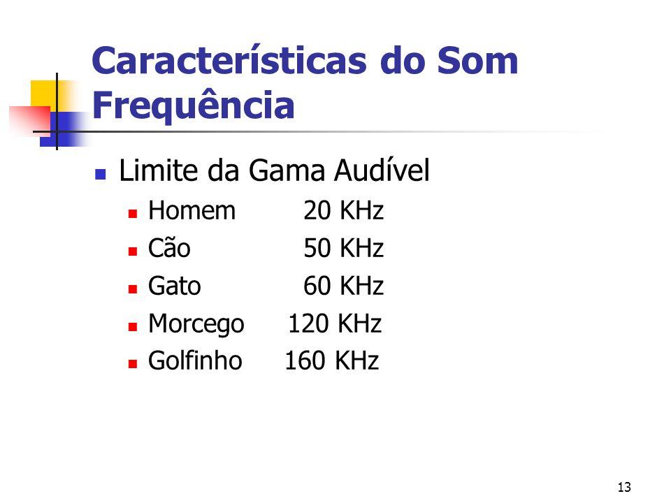 13 Características do Som Frequência Limite da Gama Audível Homem 20 KHz Cão 50 KHz Gato 60 KHz Morcego 120 KHz Golfinho 160 KHz