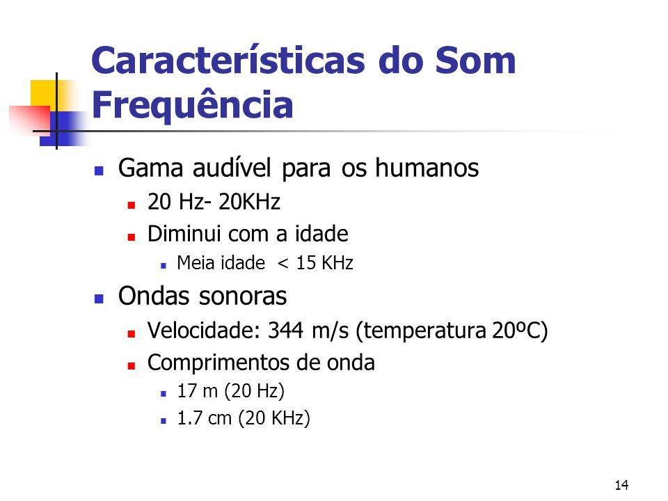 14 Características do Som Frequência Gama audível para os humanos 20 Hz- 20KHz Diminui com a idade Meia idade < 15 KHz Ondas sonoras Velocidade: 344 m