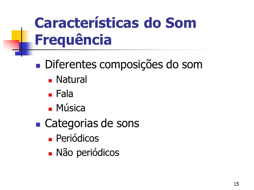 15 Características do Som Frequência Diferentes composições do som Natural Fala Música Categorias de sons Periódicos Não periódicos
