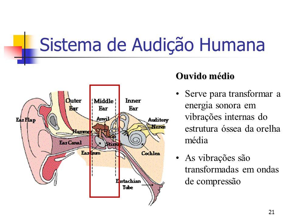 21 Sistema de Audição Humana Ouvido médio Serve para transformar a energia sonora em vibrações internas do estrutura óssea da orelha média As vibraçõe