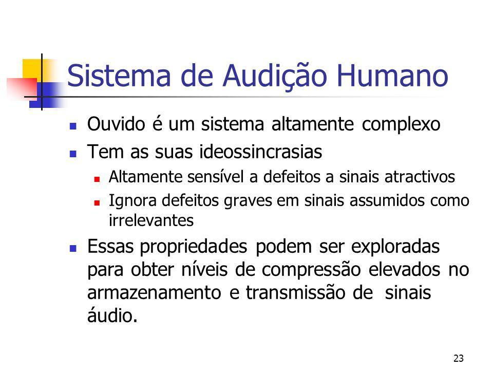 23 Sistema de Audição Humano Ouvido é um sistema altamente complexo Tem as suas ideossincrasias Altamente sensível a defeitos a sinais atractivos Igno