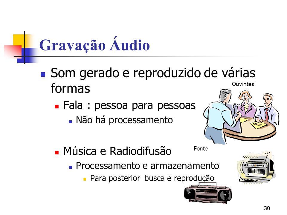 30 Gravação Áudio Som gerado e reproduzido de várias formas Fala : pessoa para pessoas Não há processamento Música e Radiodifusão Processamento e arma