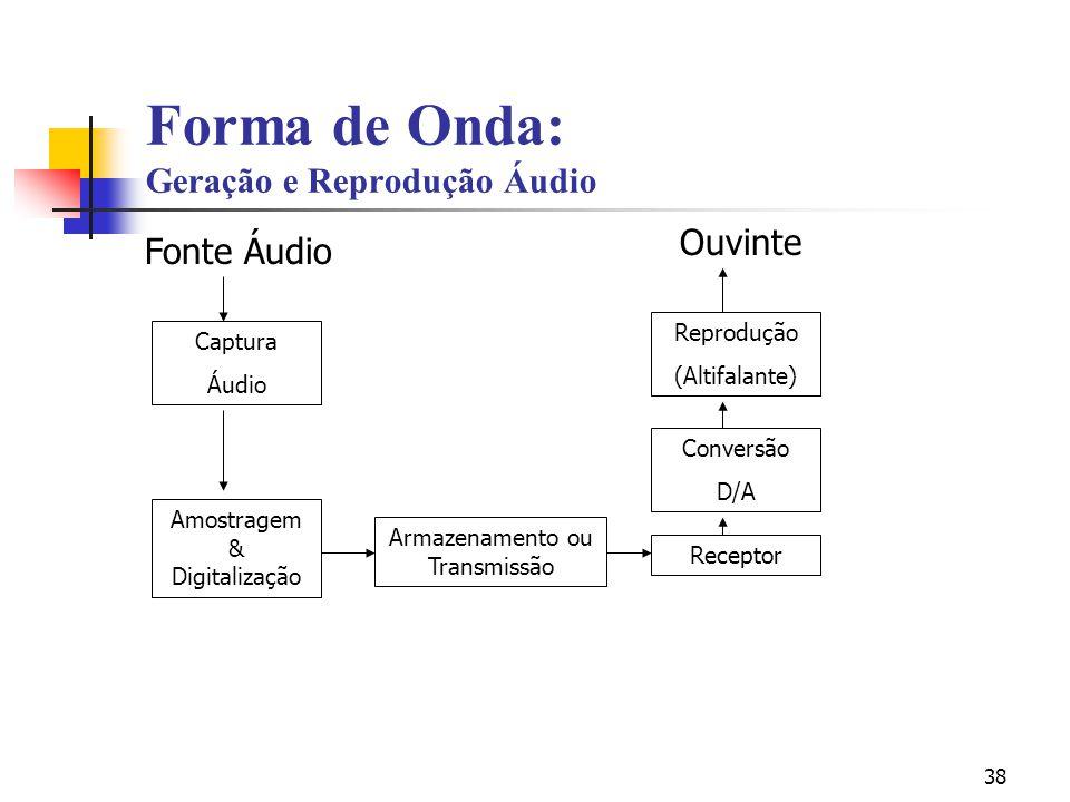 38 Forma de Onda: Geração e Reprodução Áudio Captura Áudio Amostragem & Digitalização Armazenamento ou Transmissão Reprodução (Altifalante) Conversão