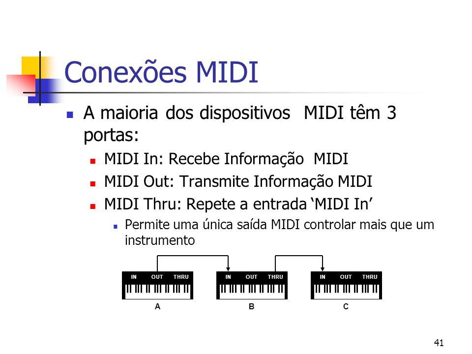 41 Conexões MIDI A maioria dos dispositivos MIDI têm 3 portas: MIDI In: Recebe Informação MIDI MIDI Out: Transmite Informação MIDI MIDI Thru: Repete a