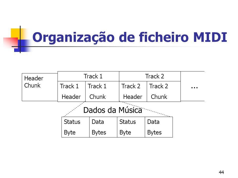 44 Organização de ficheiro MIDI Header Chunk Track 1Track 2 Track 1 Header Track 2 Header Track 1 Chunk Track 2 Chunk... Status Byte Data Bytes Status