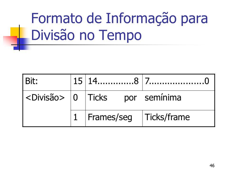 46 Formato de Informação para Divisão no Tempo Bit:1514..............87.....................0 0Ticks porsemínima 1Frames/segTicks/frame
