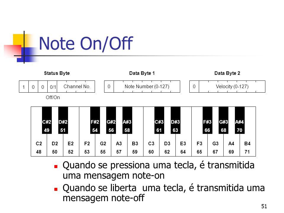 51 Note On/Off Quando se pressiona uma tecla, é transmitida uma mensagem note-on Quando se liberta uma tecla, é transmitida uma mensagem note-off C3 6
