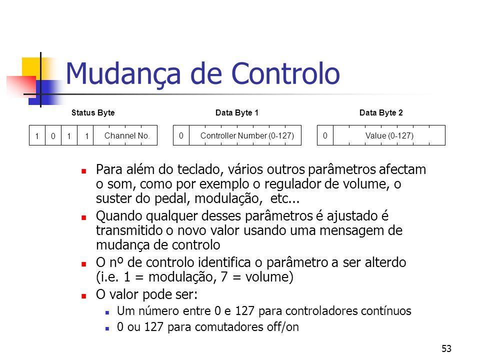 53 Mudança de Controlo Para além do teclado, vários outros parâmetros afectam o som, como por exemplo o regulador de volume, o suster do pedal, modula