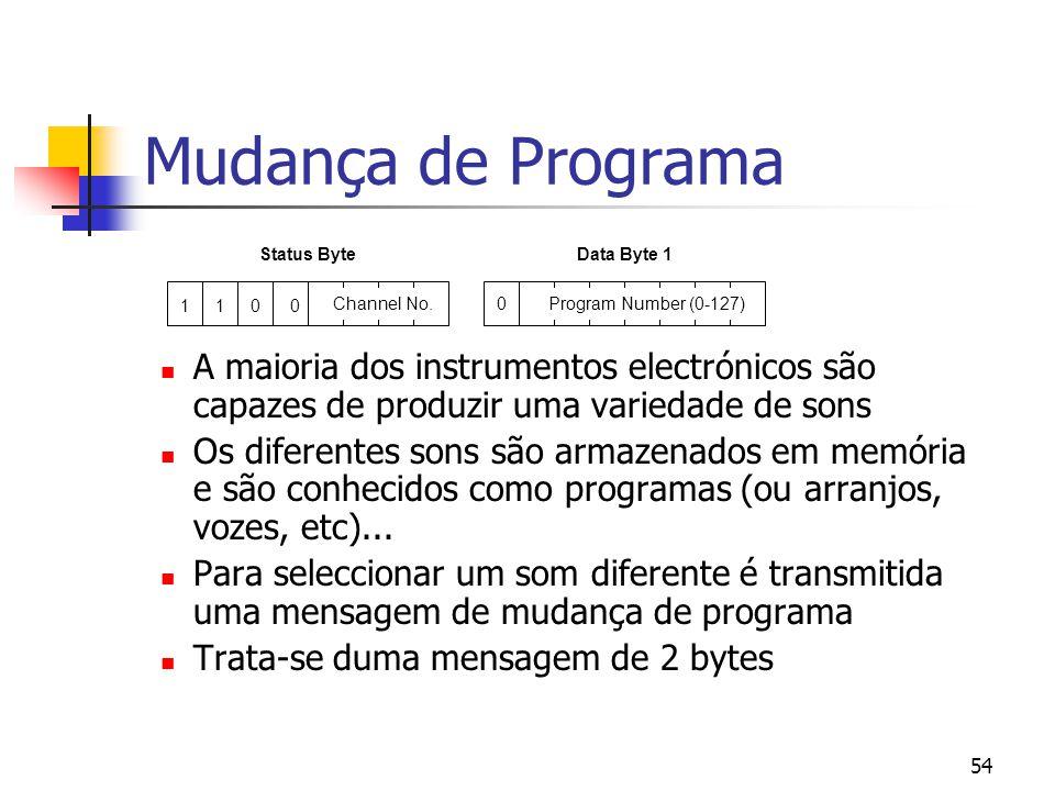 54 Mudança de Programa A maioria dos instrumentos electrónicos são capazes de produzir uma variedade de sons Os diferentes sons são armazenados em mem