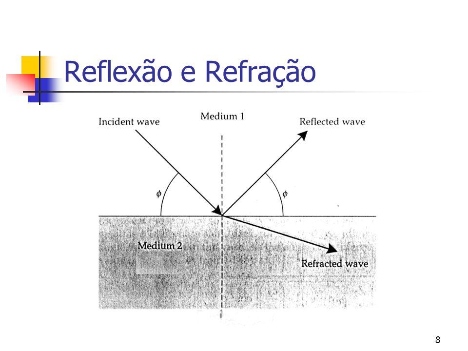 39 MIDI Musical Instrumental Digital Interface Não transmite áudio digital Transmite informação básica produzida pelo músico Que teclas são pressionadas ou libertadas Que pedais são pressionados ou libertados