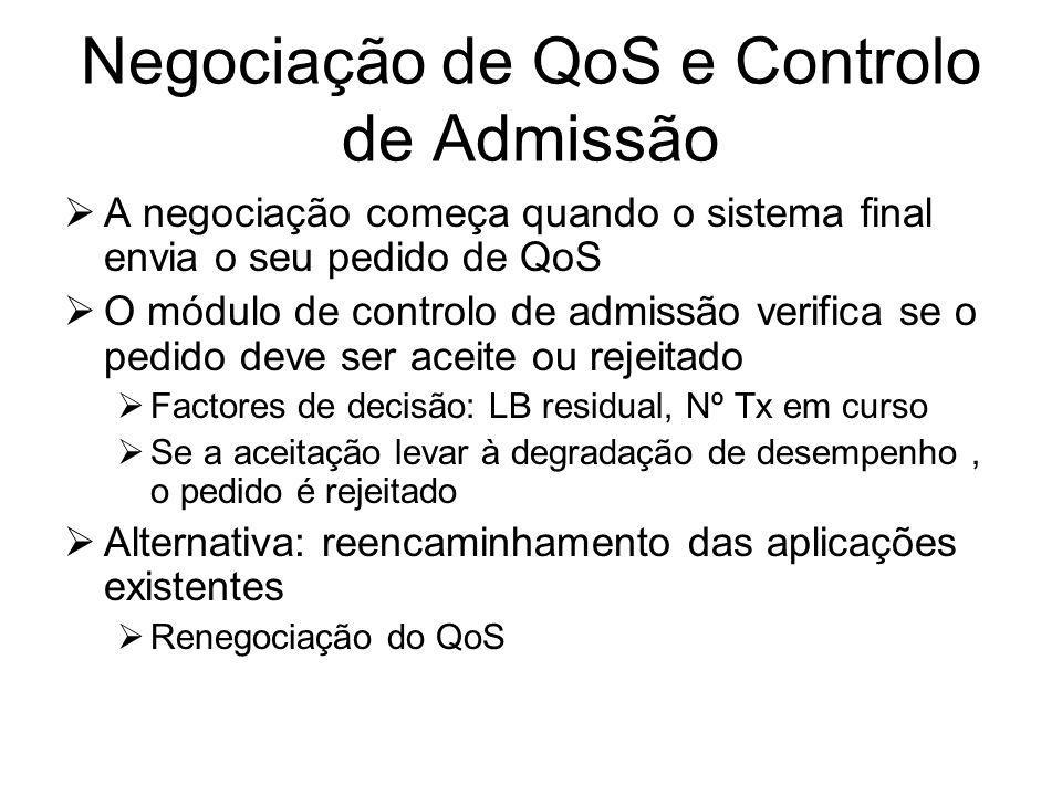 Encaminhamento com QoS Controlo de Admissão Actualização da informação de estado Reserva de Recursos (opcional) Armazenamento e Escalonamento de pacot