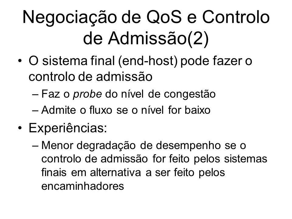 Negociação de QoS e Controlo de Admissão A negociação começa quando o sistema final envia o seu pedido de QoS O módulo de controlo de admissão verific