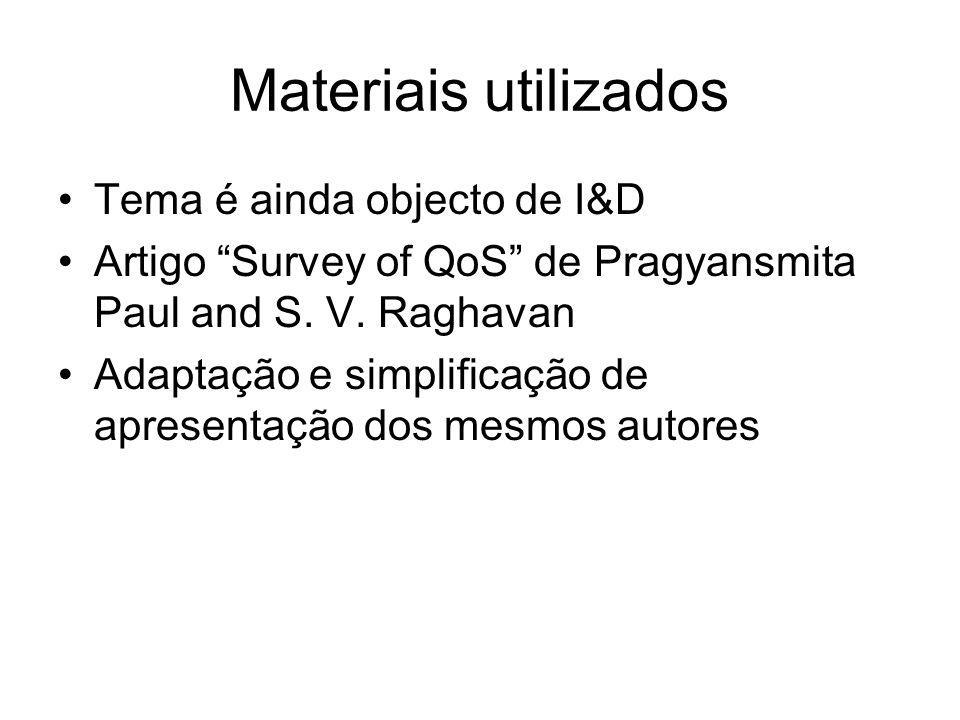 Encaminhamento com QoS Sistemas Telemáticos LESI Grupo de Comunicações por Computador