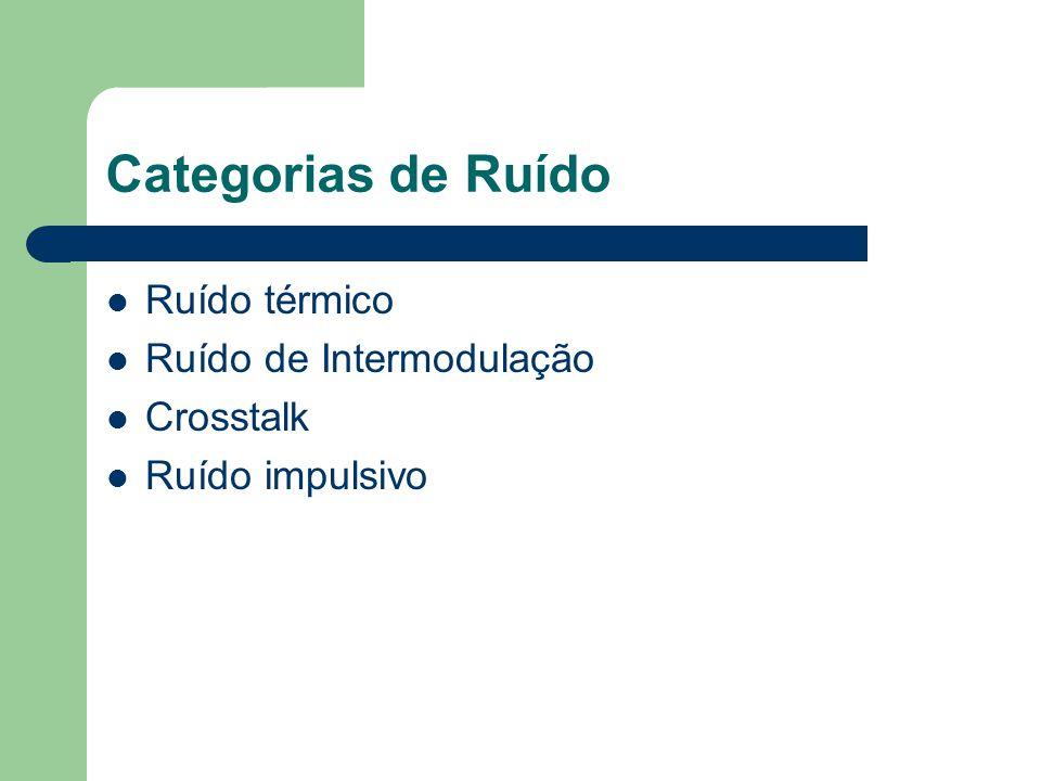 Categorias de Ruído Ruído térmico Ruído de Intermodulação Crosstalk Ruído impulsivo