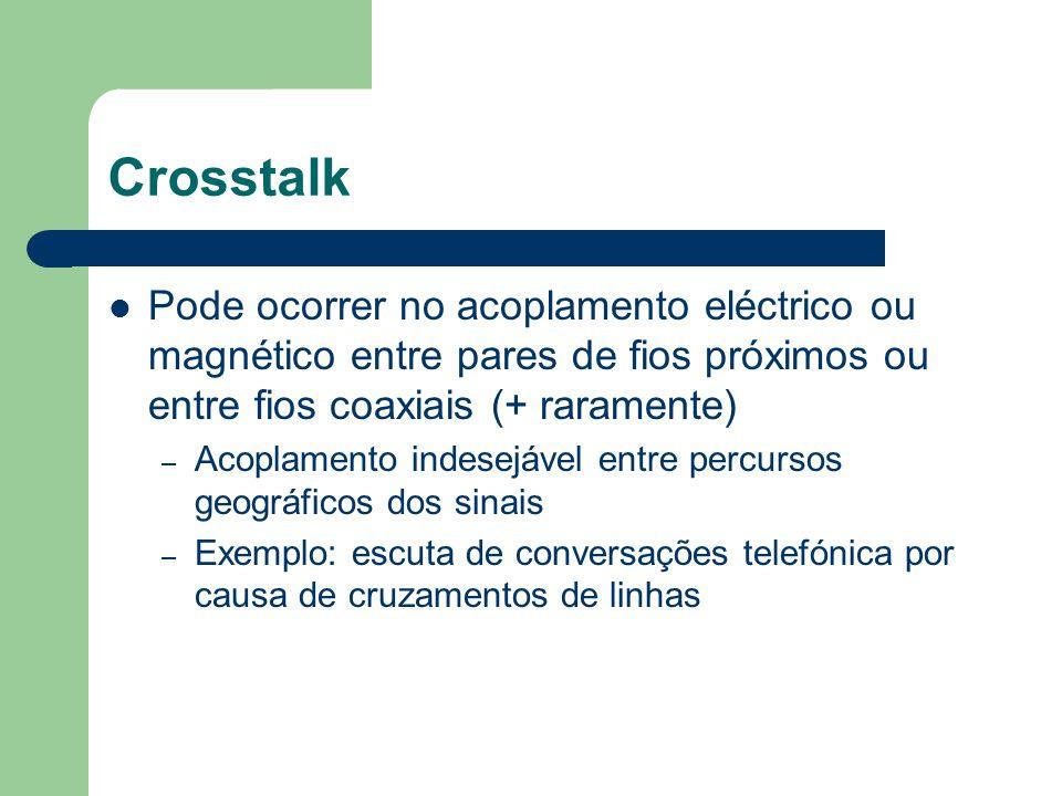 Crosstalk Pode ocorrer no acoplamento eléctrico ou magnético entre pares de fios próximos ou entre fios coaxiais (+ raramente) – Acoplamento indesejáv