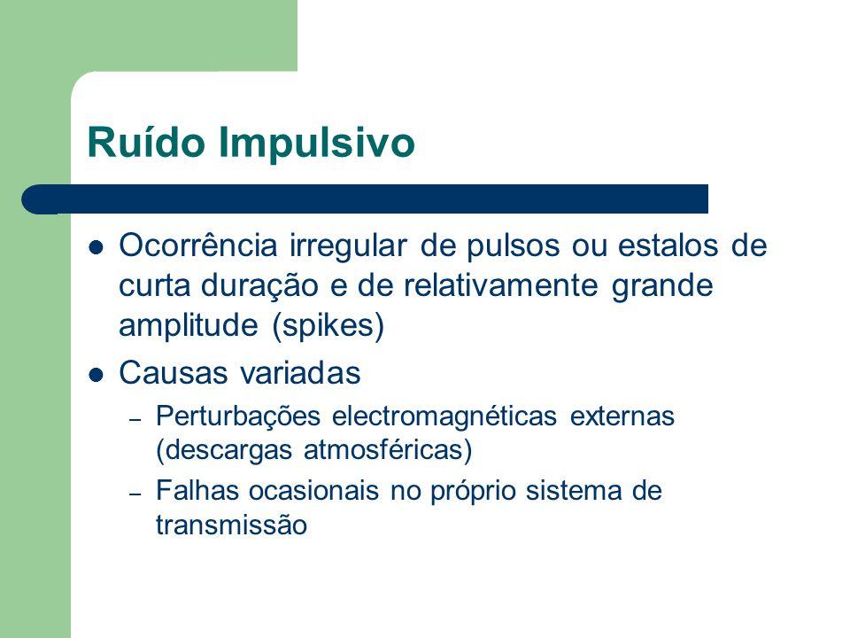 Ruído Impulsivo Ocorrência irregular de pulsos ou estalos de curta duração e de relativamente grande amplitude (spikes) Causas variadas – Perturbações