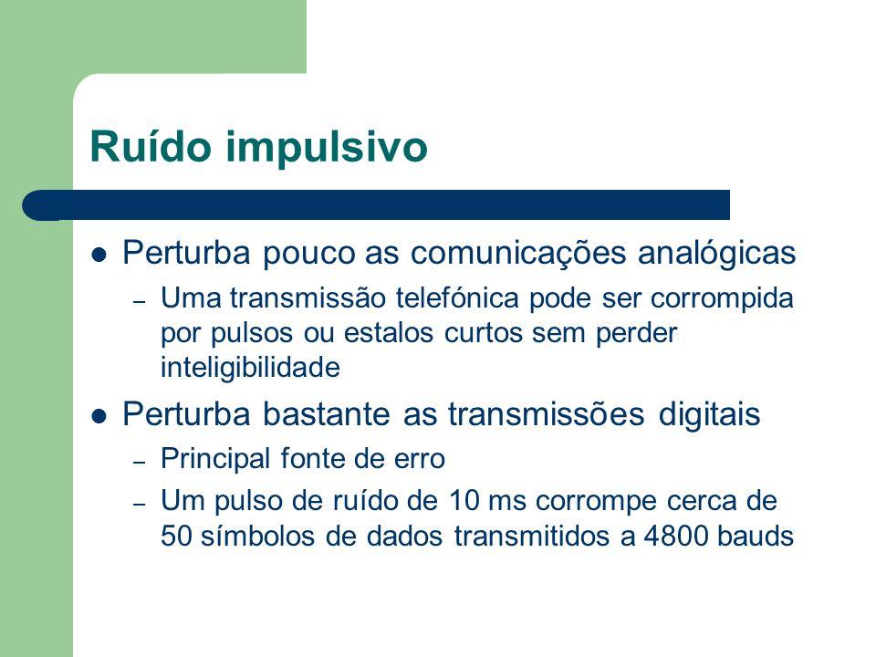 Ruído impulsivo Perturba pouco as comunicações analógicas – Uma transmissão telefónica pode ser corrompida por pulsos ou estalos curtos sem perder int