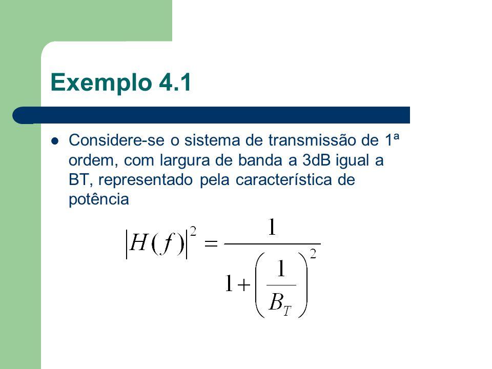 Exemplo 4.1 Considere-se o sistema de transmissão de 1ª ordem, com largura de banda a 3dB igual a BT, representado pela característica de potência