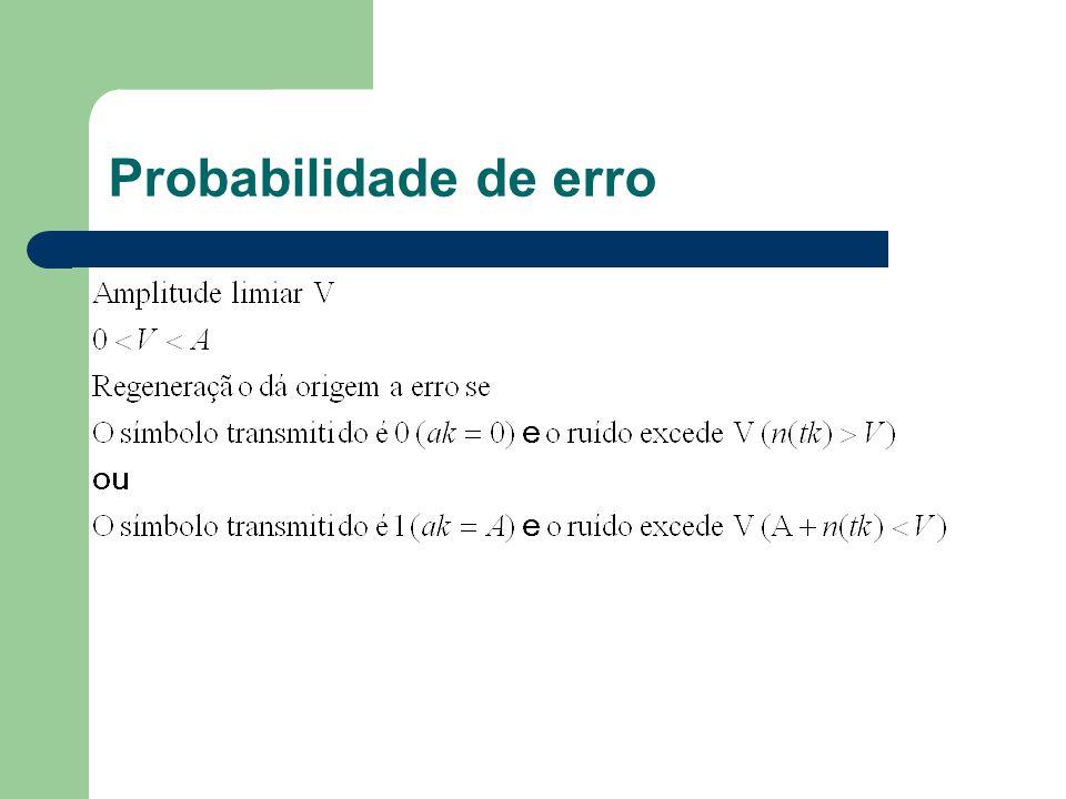 Probabilidade de erro