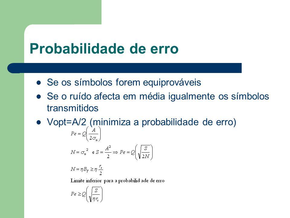 Probabilidade de erro Se os símbolos forem equiprováveis Se o ruído afecta em média igualmente os símbolos transmitidos Vopt=A/2 (minimiza a probabili