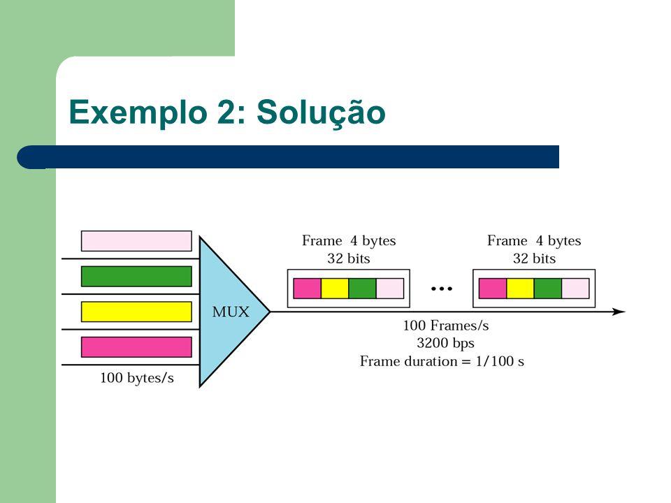 Exemplo 2: Solução