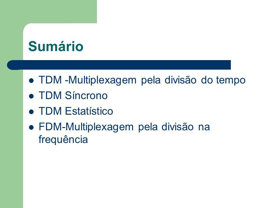 Duplexidade dos Multiplexadores