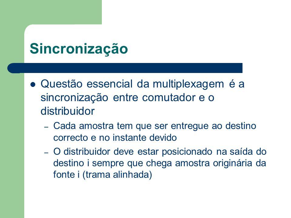 Sincronização Questão essencial da multiplexagem é a sincronização entre comutador e o distribuidor – Cada amostra tem que ser entregue ao destino cor