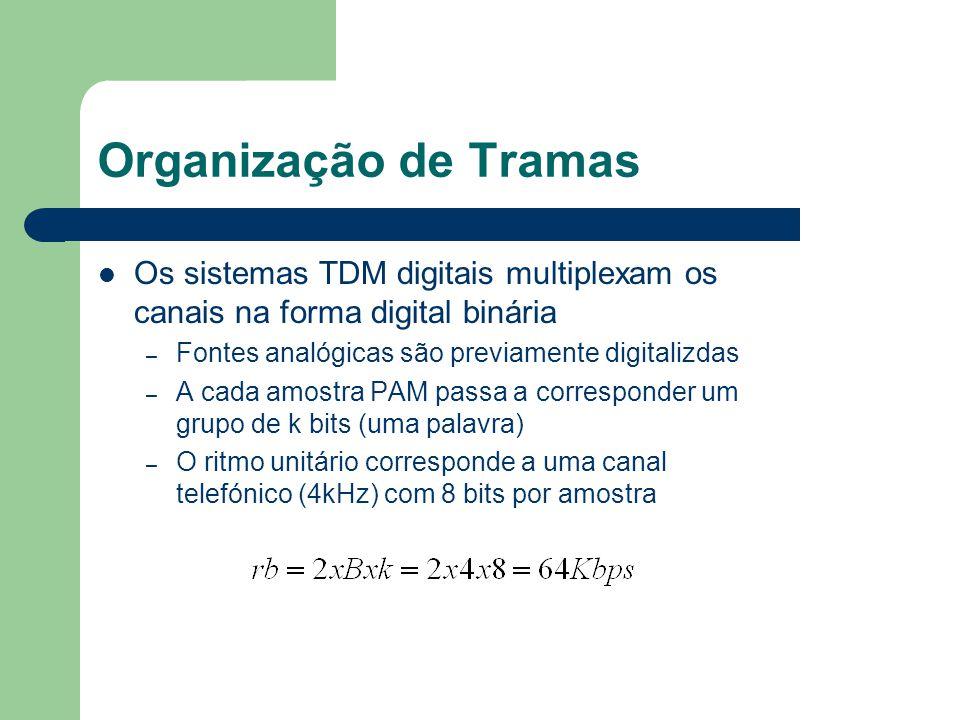 Organização de Tramas Os sistemas TDM digitais multiplexam os canais na forma digital binária – Fontes analógicas são previamente digitalizdas – A cad
