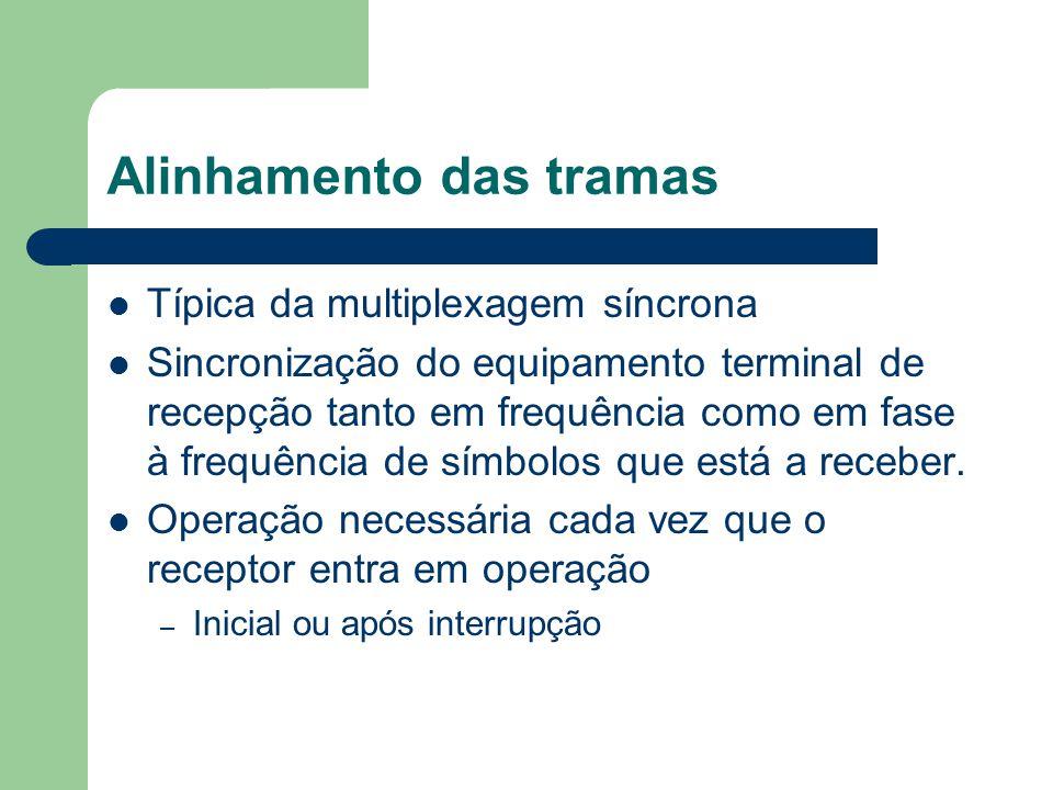 Alinhamento das tramas Típica da multiplexagem síncrona Sincronização do equipamento terminal de recepção tanto em frequência como em fase à frequênci