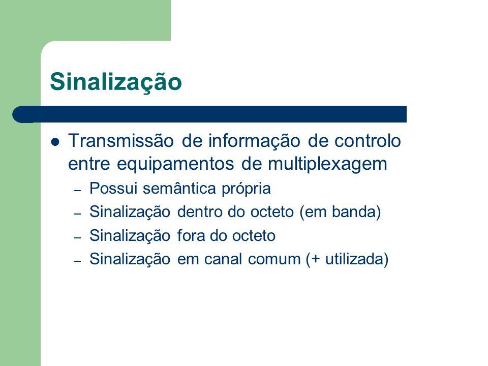 Sinalização Transmissão de informação de controlo entre equipamentos de multiplexagem – Possui semântica própria – Sinalização dentro do octeto (em ba
