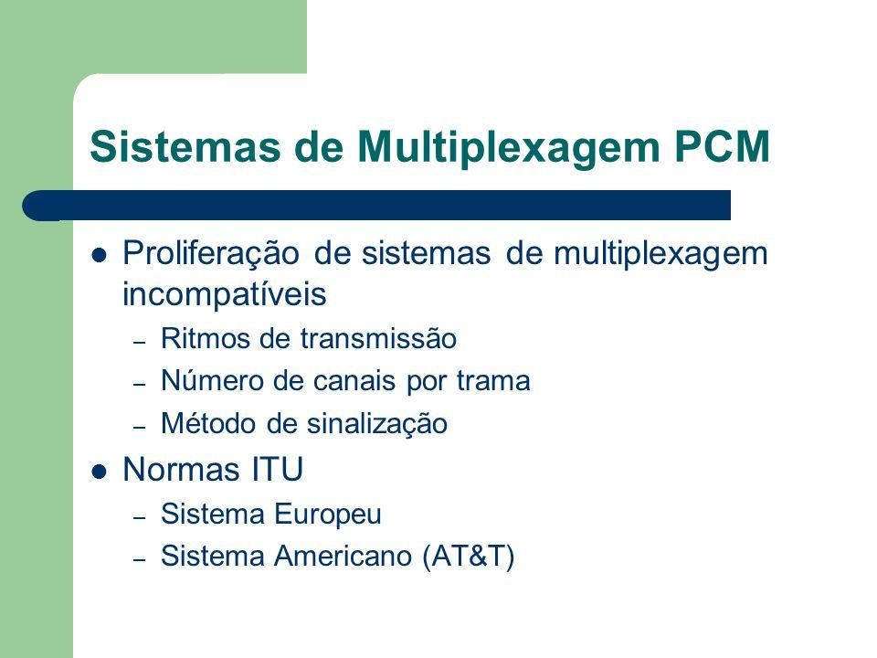 Sistemas de Multiplexagem PCM Proliferação de sistemas de multiplexagem incompatíveis – Ritmos de transmissão – Número de canais por trama – Método de