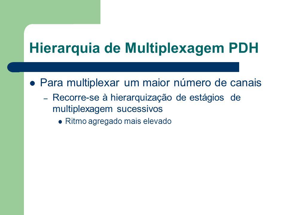 Hierarquia de Multiplexagem PDH Para multiplexar um maior número de canais – Recorre-se à hierarquização de estágios de multiplexagem sucessivos Ritmo