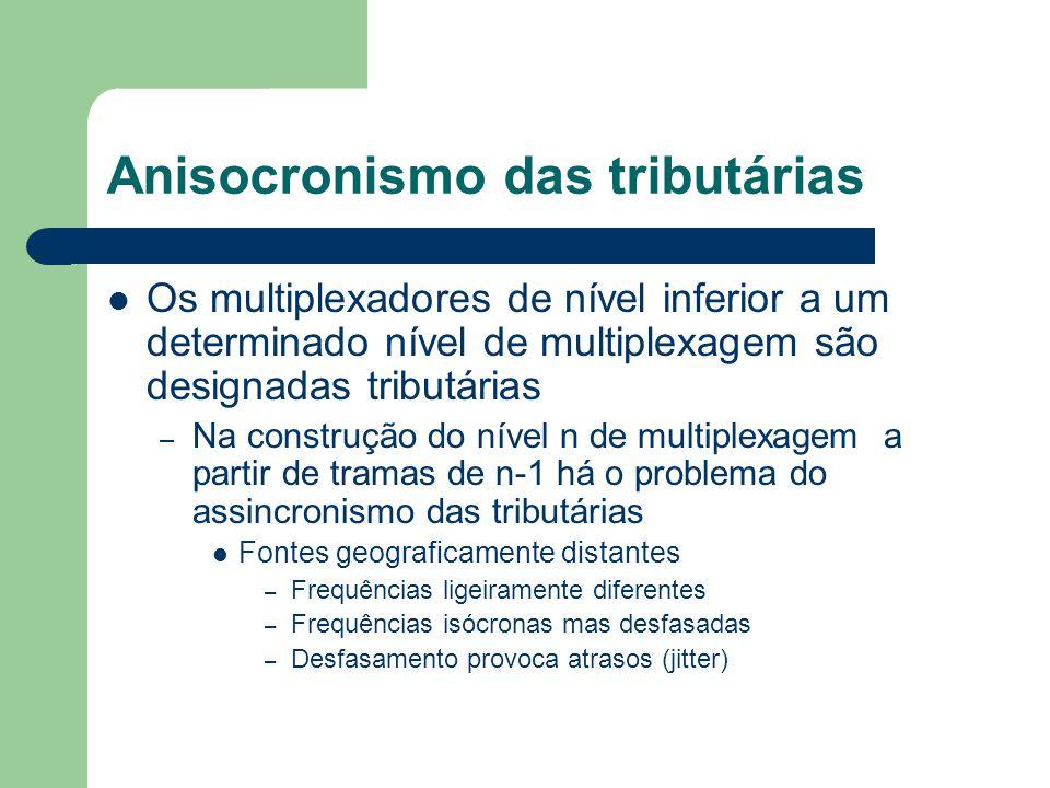 Anisocronismo das tributárias Os multiplexadores de nível inferior a um determinado nível de multiplexagem são designadas tributárias – Na construção