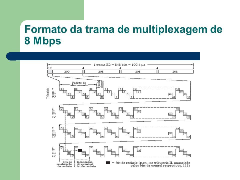 Formato da trama de multiplexagem de 8 Mbps
