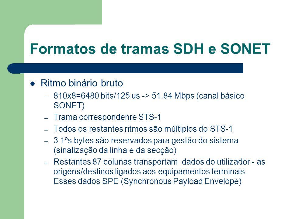 Formatos de tramas SDH e SONET Ritmo binário bruto – 810x8=6480 bits/125 us -> 51.84 Mbps (canal básico SONET) – Trama correspondenre STS-1 – Todos os
