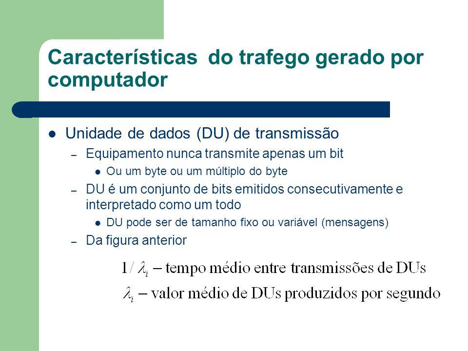 Unidade de dados (DU) de transmissão – Equipamento nunca transmite apenas um bit Ou um byte ou um múltiplo do byte – DU é um conjunto de bits emitidos