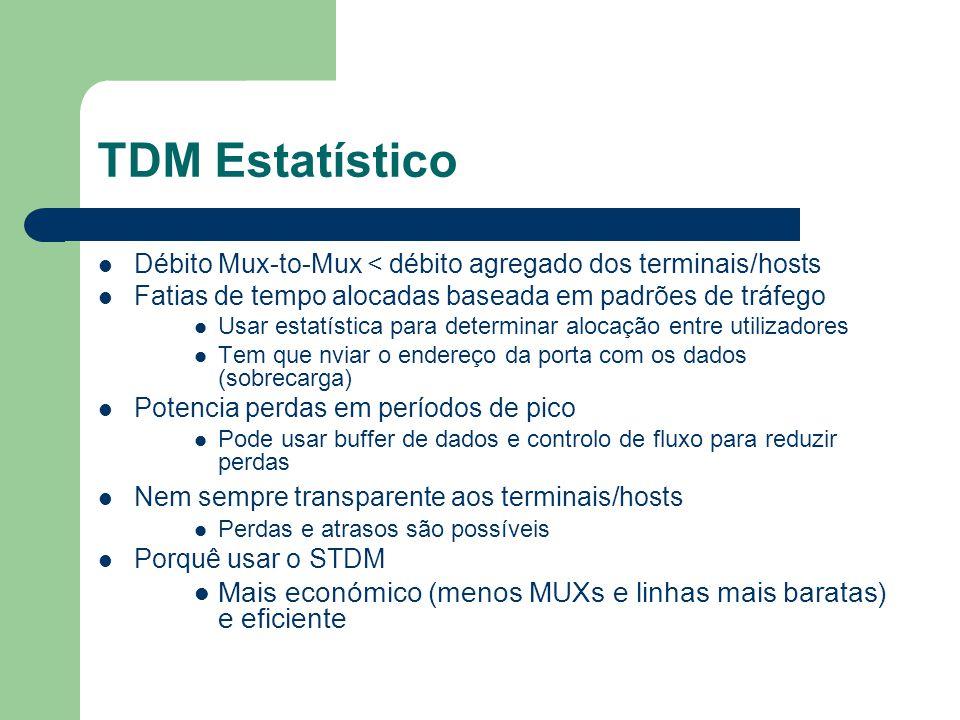 TDM Estatístico Débito Mux-to-Mux < débito agregado dos terminais/hosts Fatias de tempo alocadas baseada em padrões de tráfego Usar estatística para d