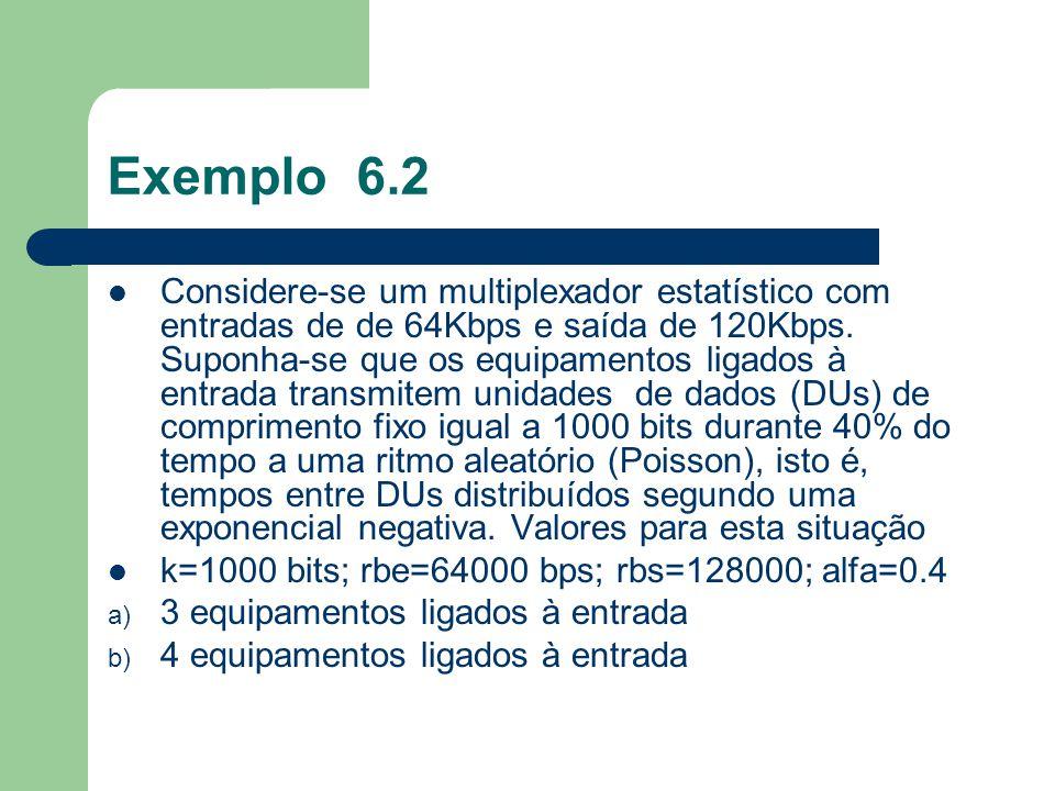 Exemplo 6.2 Considere-se um multiplexador estatístico com entradas de de 64Kbps e saída de 120Kbps. Suponha-se que os equipamentos ligados à entrada t