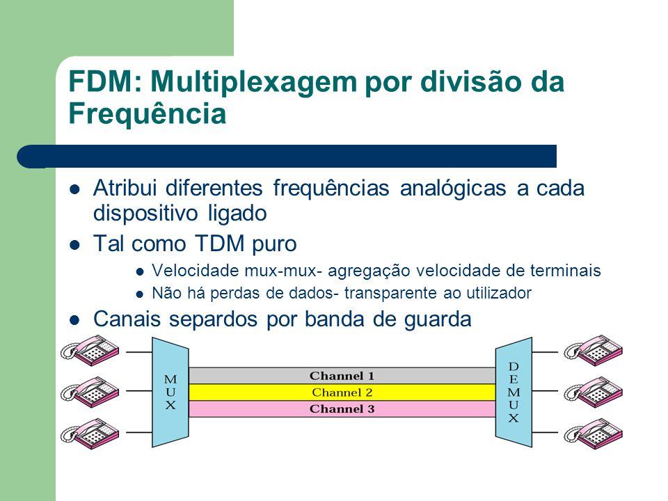 FDM: Multiplexagem por divisão da Frequência Atribui diferentes frequências analógicas a cada dispositivo ligado Tal como TDM puro Velocidade mux-mux-