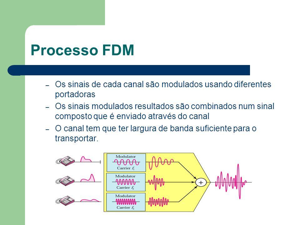 Processo FDM – Os sinais de cada canal são modulados usando diferentes portadoras – Os sinais modulados resultados são combinados num sinal composto q