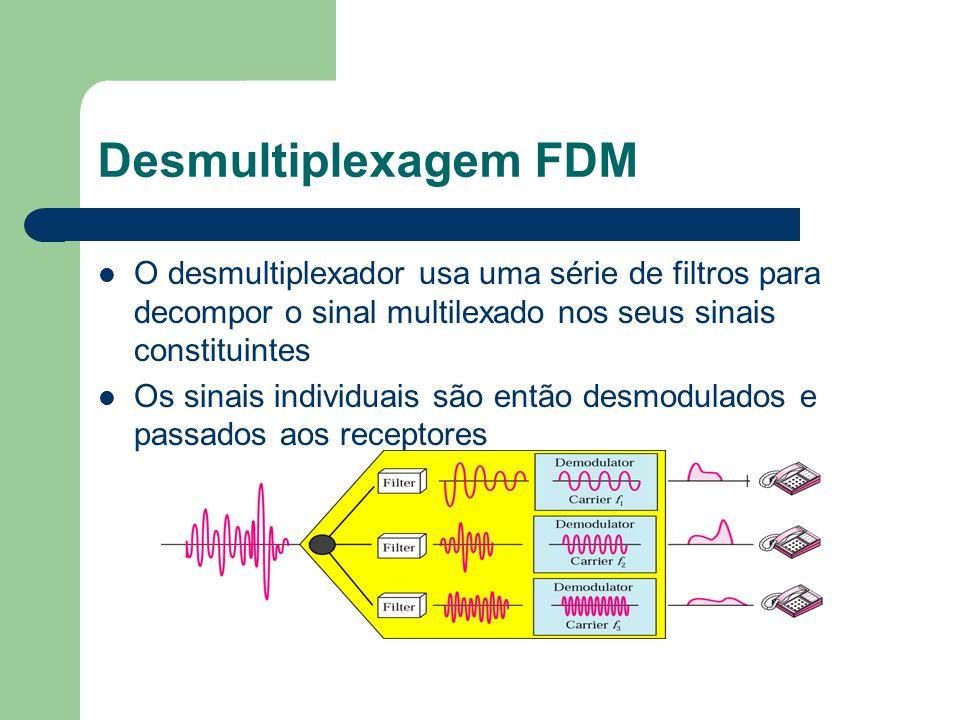 Desmultiplexagem FDM O desmultiplexador usa uma série de filtros para decompor o sinal multilexado nos seus sinais constituintes Os sinais individuais