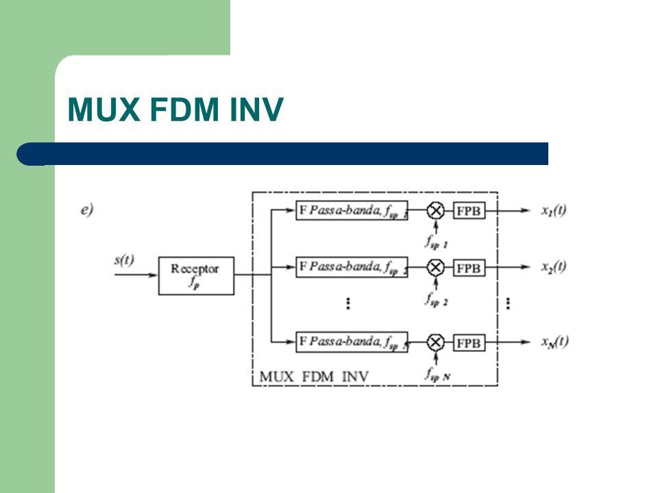 MUX FDM INV
