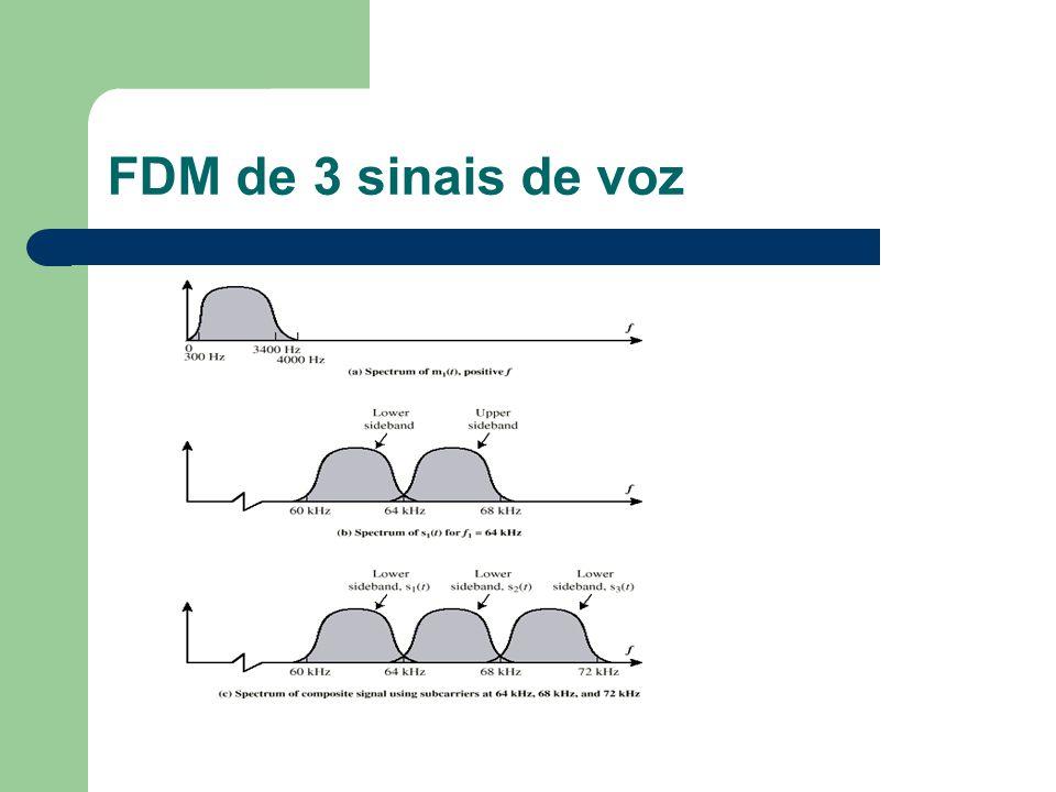FDM de 3 sinais de voz