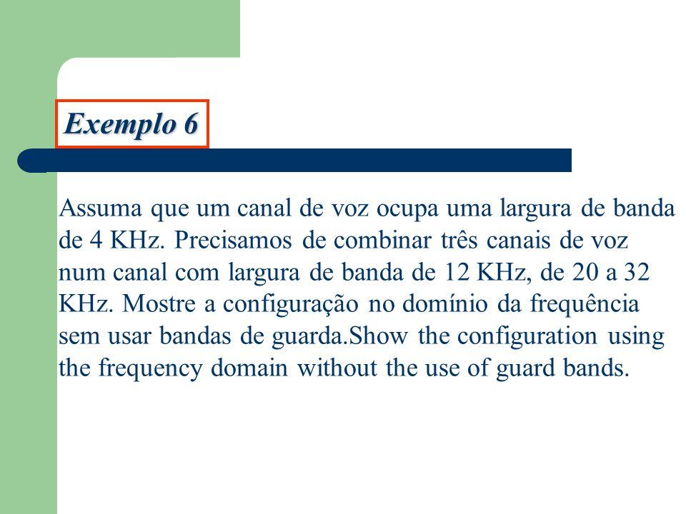 Exemplo 6 Assuma que um canal de voz ocupa uma largura de banda de 4 KHz. Precisamos de combinar três canais de voz num canal com largura de banda de