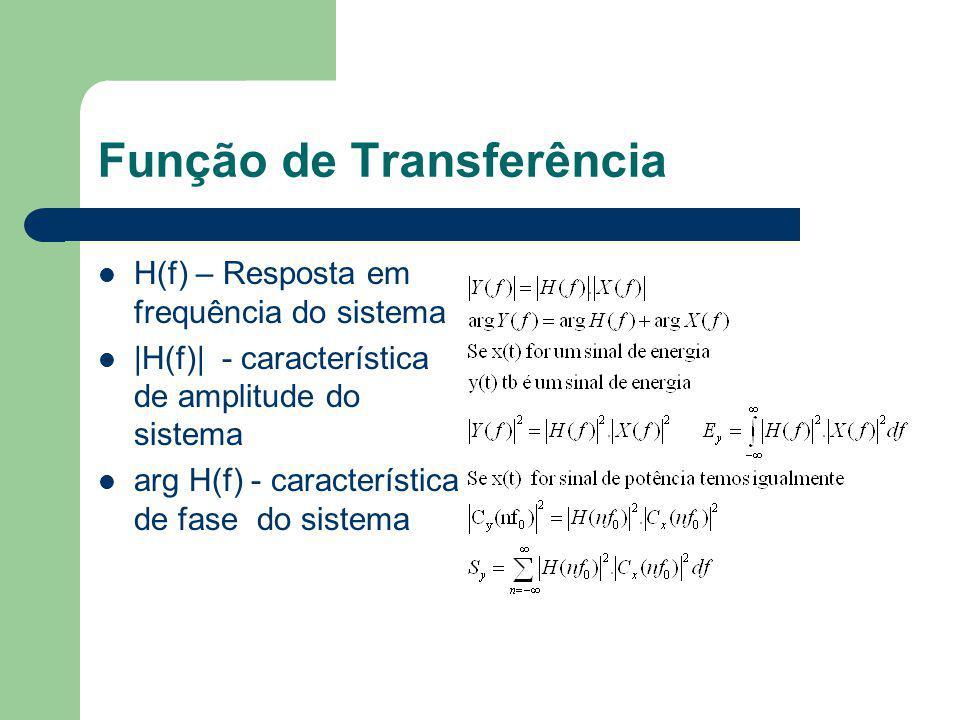 Função de Transferência H(f) – Resposta em frequência do sistema |H(f)| - característica de amplitude do sistema arg H(f) - característica de fase do