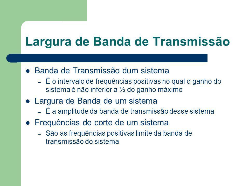 Largura de Banda de Transmissão Banda de Transmissão dum sistema – É o intervalo de frequências positivas no qual o ganho do sistema é não inferior a