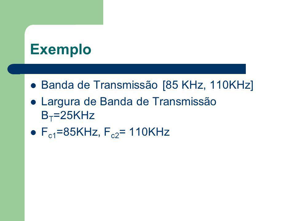 Exemplo Banda de Transmissão [85 KHz, 110KHz] Largura de Banda de Transmissão B T =25KHz F c1 =85KHz, F c2 = 110KHz